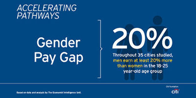 Accelerating Pathways - Gender Pay Gap